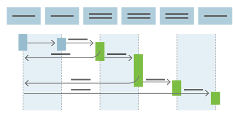 Continuous Delivery VSTS