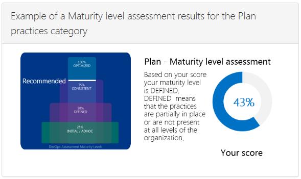 DevOps-Assessment Summary.png
